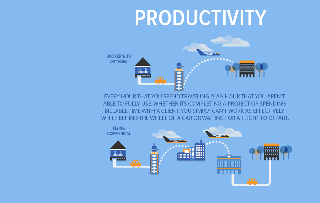 Charter Flights Houston, Productivity Graphic Image - Day Flier